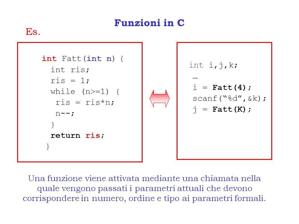 Funzioni in C Es. int Fatt(int n) { int ris; ris = 1; while (n>=1) { ris = ris*n; n--; } return ris; } int i,j,k; … i = Fatt(4); scanf(%d,&k); j = Fat