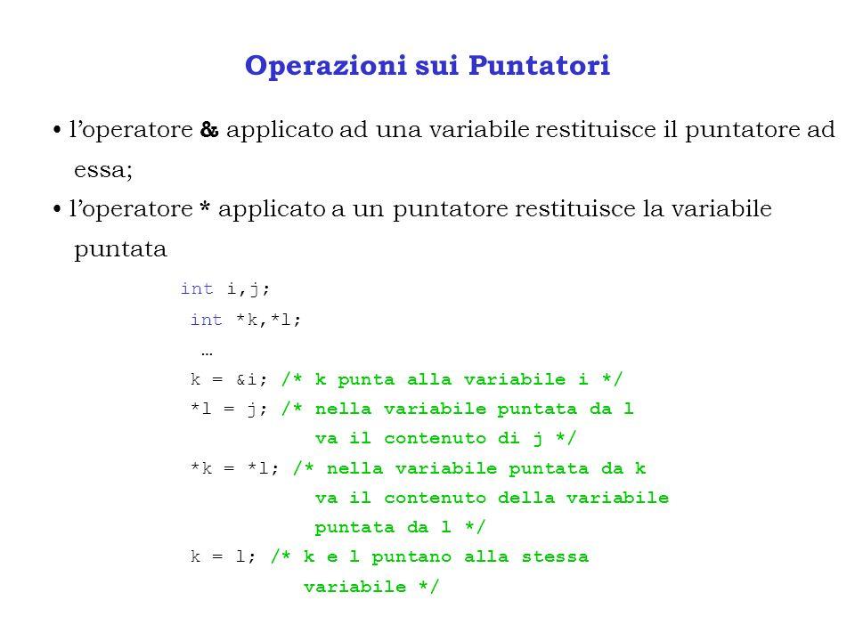 Operazioni sui Puntatori loperatore & applicato ad una variabile restituisce il puntatore ad essa; loperatore * applicato a un puntatore restituisce l