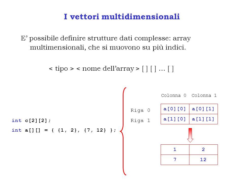I vettori multidimensionali E possibile definire strutture dati complesse: array multimensionali, che si muovono su più indici. [ ] [ ] … [ ] int c[2]