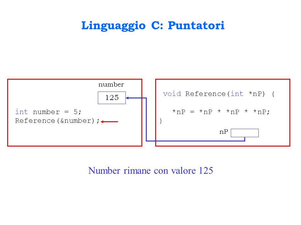Linguaggio C: Puntatori int number = 5; Reference(&number); 125 number void Reference(int *nP) { *nP = *nP * *nP * *nP; } nP Number rimane con valore