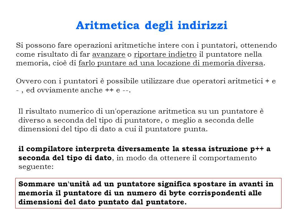 Aritmetica degli indirizzi Si possono fare operazioni aritmetiche intere con i puntatori, ottenendo come risultato di far avanzare o riportare indietr