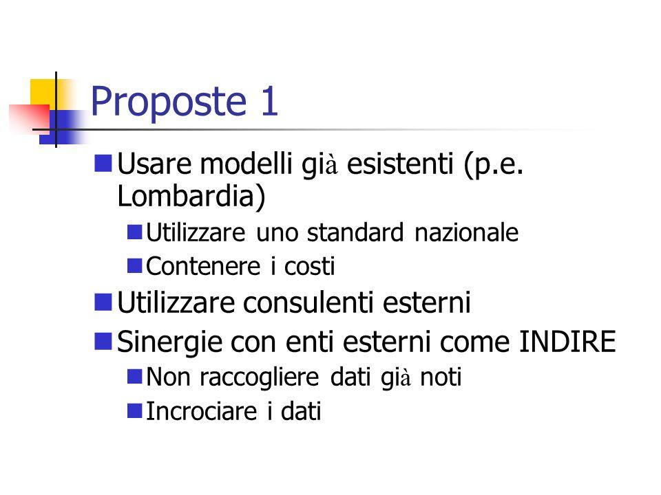 Proposte 1 Usare modelli gi à esistenti (p.e.