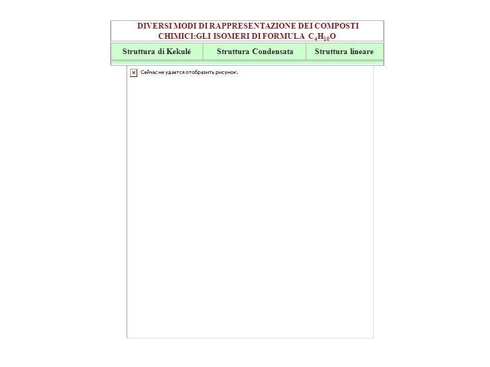 DIVERSI MODI DI RAPPRESENTAZIONE DEI COMPOSTI CHIMICI:GLI ISOMERI DI FORMULA C 4 H 10 O Struttura di Kekulé Struttura CondensataStruttura lineare