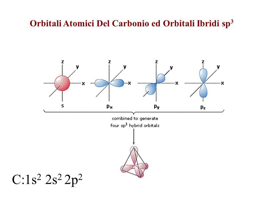 Orbitali Atomici Del Carbonio ed Orbitali Ibridi sp 3 C:1s 2 2s 2 2p 2
