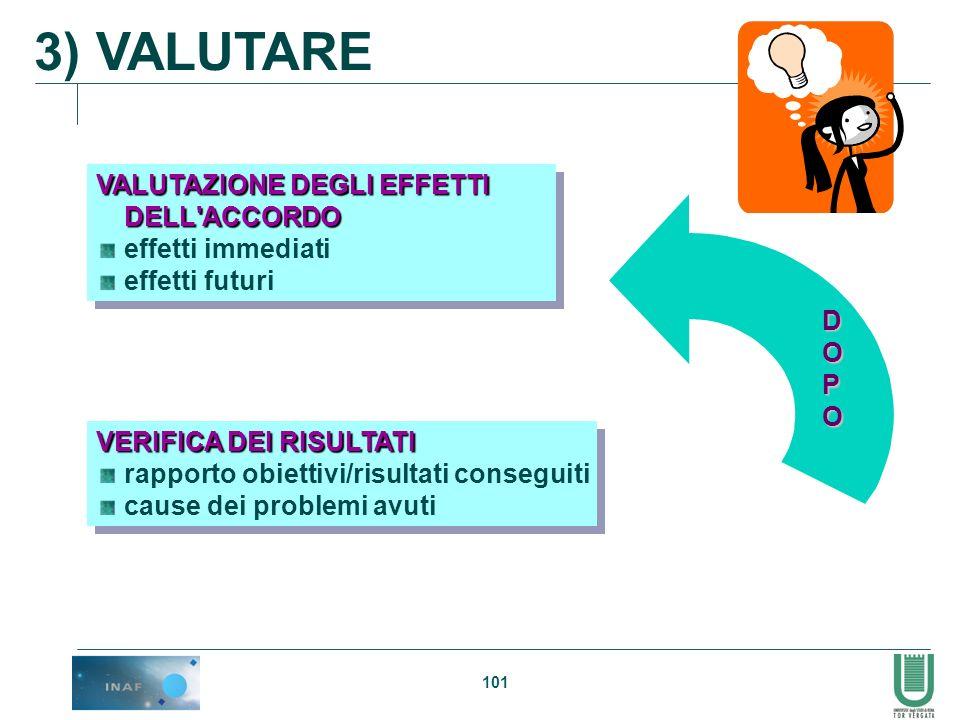101 3) VALUTARE VALUTAZIONE DEGLI EFFETTI DELL'ACCORDO effetti immediati effetti futuri VALUTAZIONE DEGLI EFFETTI DELL'ACCORDO effetti immediati effet