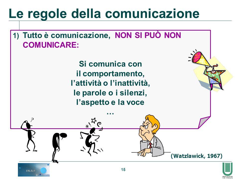15 Le regole della comunicazione 1) Tutto è comunicazione, NON SI PUÒ NON COMUNICARE: Si comunica con il comportamento, lattività o linattività, le pa