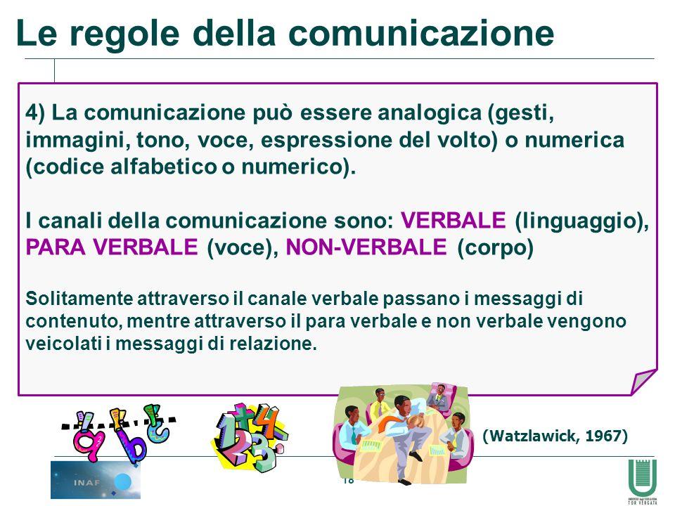 18 4) La comunicazione può essere analogica (gesti, immagini, tono, voce, espressione del volto) o numerica (codice alfabetico o numerico). I canali d