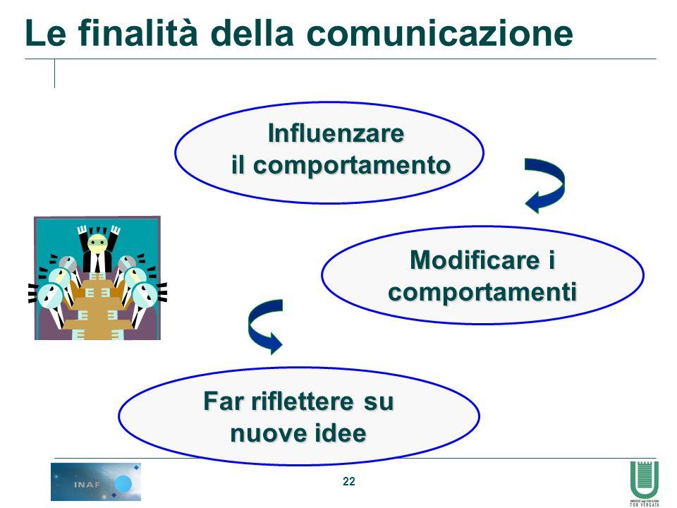 22 Influenzare il comportamento Modificare i comportamenti Far riflettere su nuove idee Le finalità della comunicazione