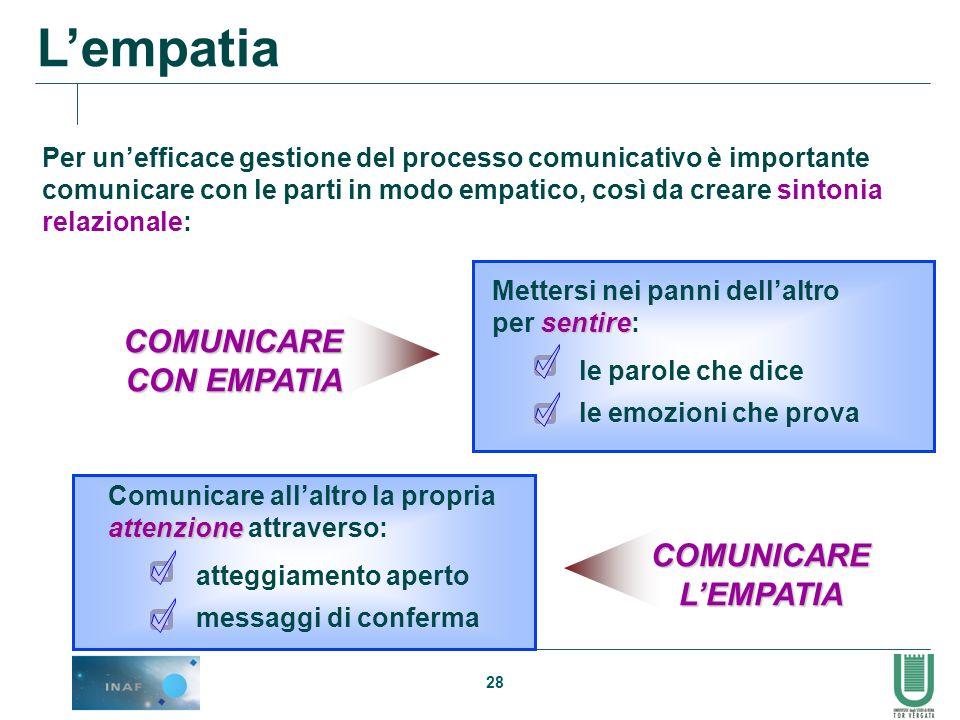 28 Per unefficace gestione del processo comunicativo è importante comunicare con le parti in modo empatico, così da creare sintonia relazionale: atten