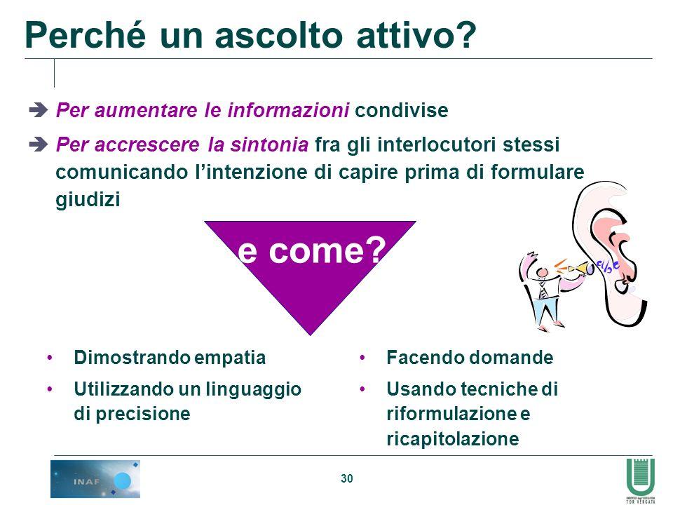 30 Per aumentare le informazioni condivise Per accrescere la sintonia fra gli interlocutori stessi comunicando lintenzione di capire prima di formular