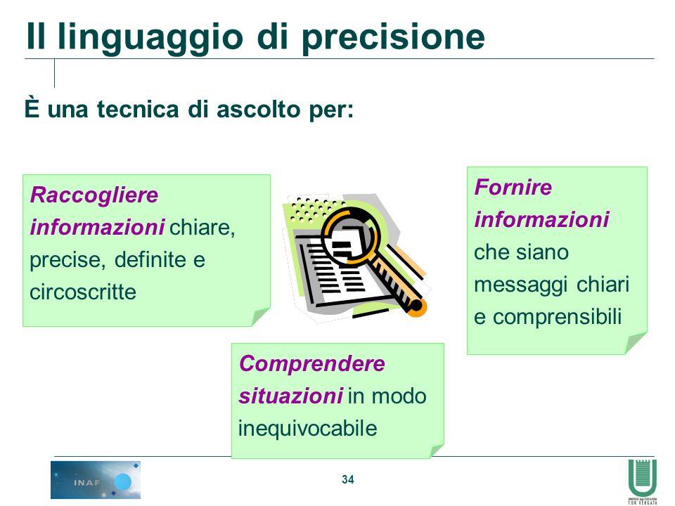 34 Il linguaggio di precisione È una tecnica di ascolto per: Fornire informazioni che siano messaggi chiari e comprensibili Raccogliere informazioni c