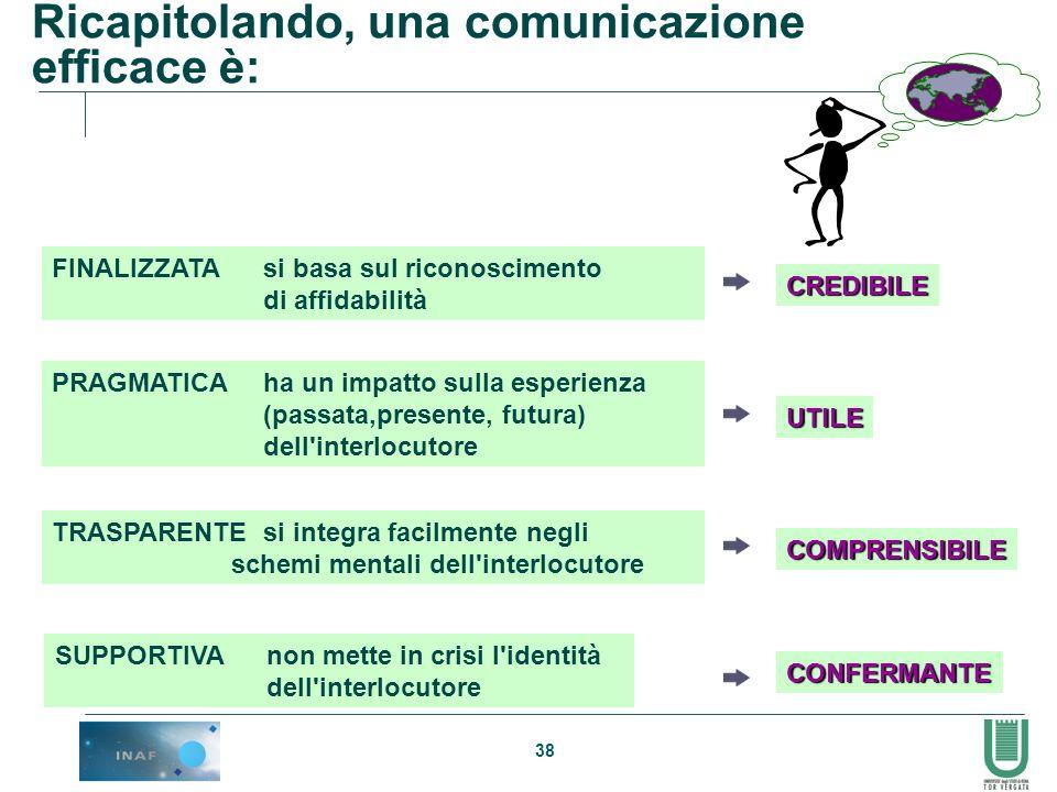38 Ricapitolando, una comunicazione efficace è: FINALIZZATAsi basa sul riconoscimento di affidabilità PRAGMATICAha un impatto sulla esperienza (passat