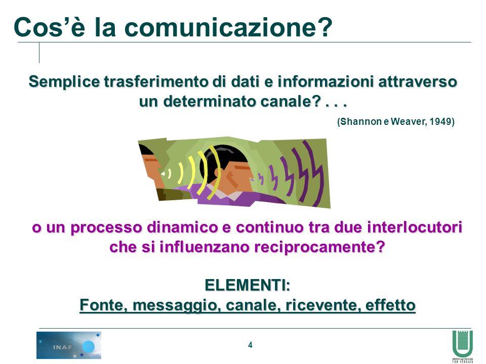 4 Cosè la comunicazione? Semplice trasferimento di dati e informazioni attraverso un determinato canale?... (Shannon e Weaver, 1949) o un processo din