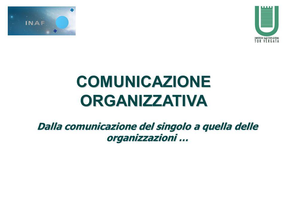 COMUNICAZIONE ORGANIZZATIVA Dalla comunicazione del singolo a quella delle organizzazioni …