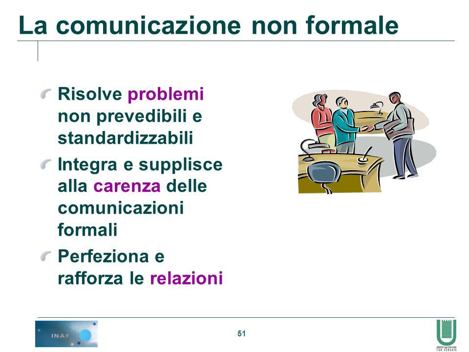 51 La comunicazione non formale Risolve problemi non prevedibili e standardizzabili Integra e supplisce alla carenza delle comunicazioni formali Perfe