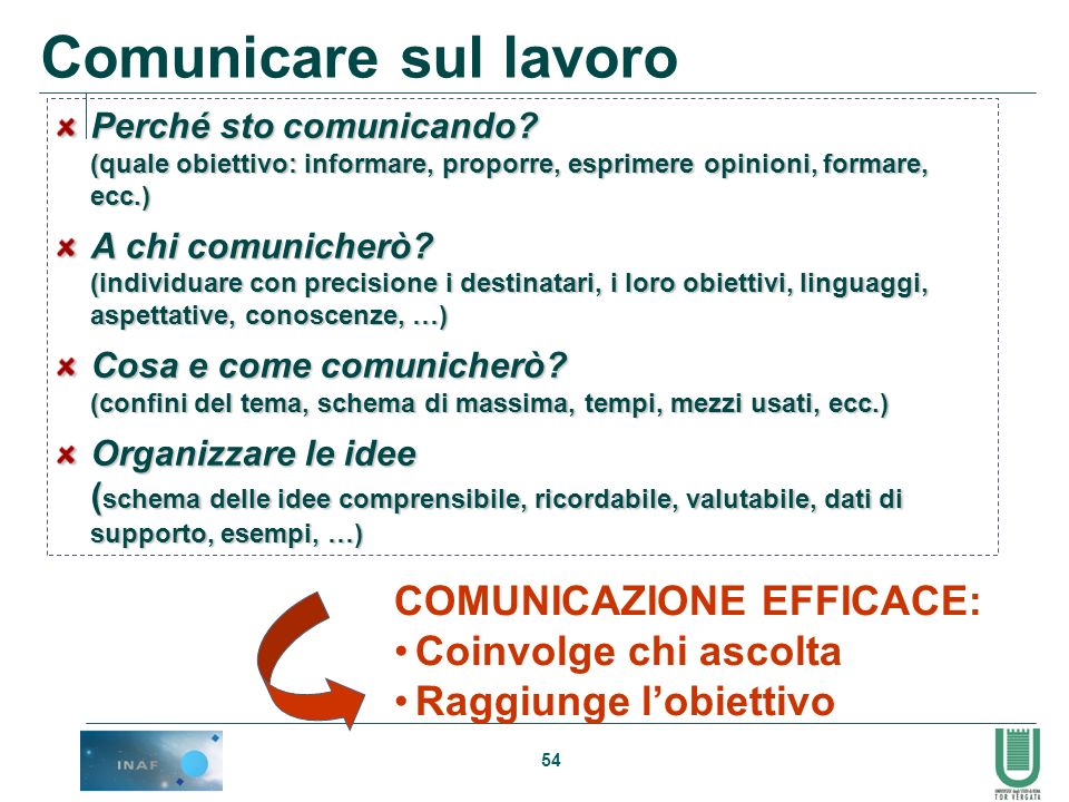 54 Comunicare sul lavoro Perché sto comunicando? (quale obiettivo: informare, proporre, esprimere opinioni, formare, ecc.) A chi comunicherò? (individ