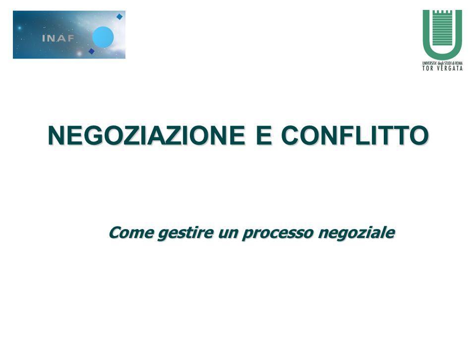 NEGOZIAZIONE E CONFLITTO Come gestire un processo negoziale