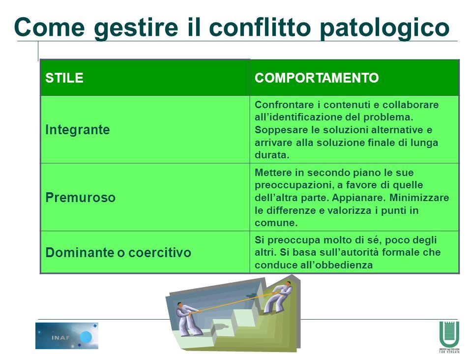 62 Come gestire il conflitto patologico STILECOMPORTAMENTO Integrante Confrontare i contenuti e collaborare allidentificazione del problema. Soppesare