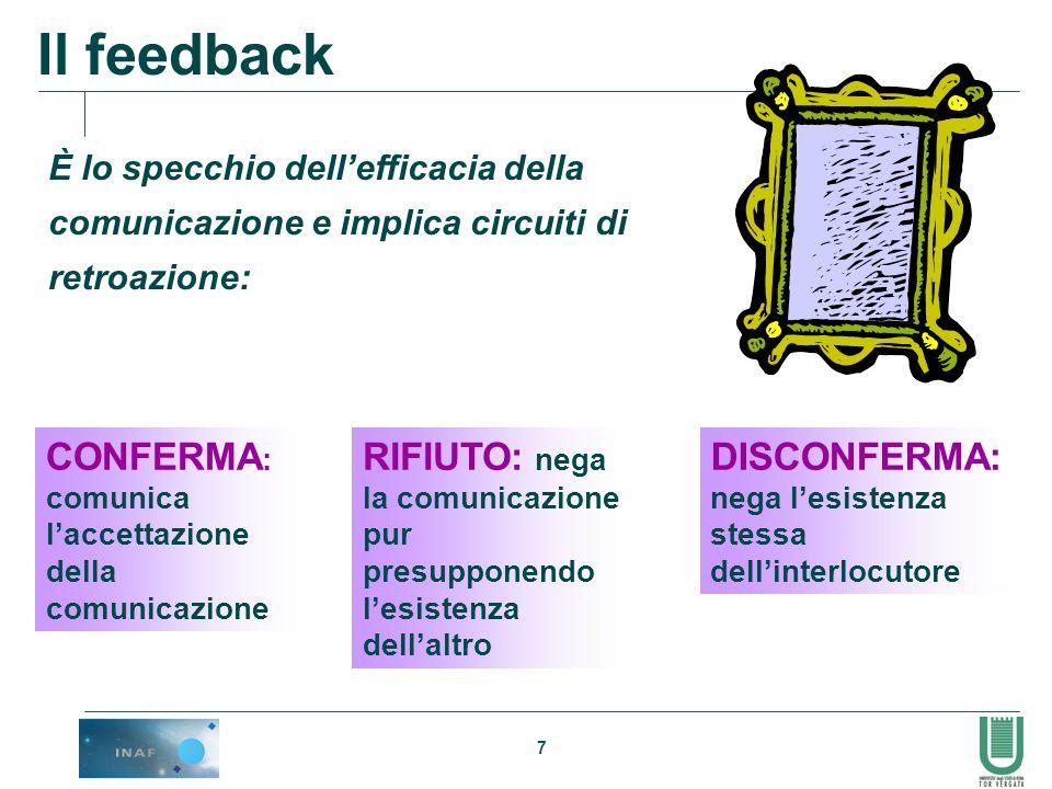 7 È lo specchio dellefficacia della comunicazione e implica circuiti di retroazione: Il feedback CONFERMA : comunica laccettazione della comunicazione