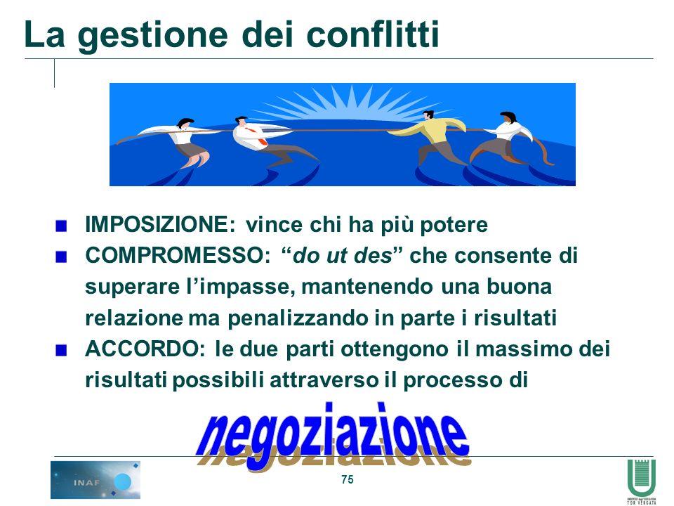 75 La gestione dei conflitti IMPOSIZIONE: vince chi ha più potere COMPROMESSO: do ut des che consente di superare limpasse, mantenendo una buona relaz