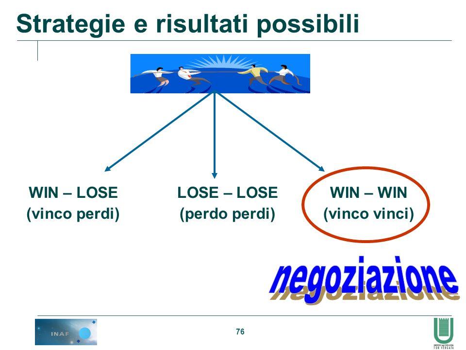 76 Strategie e risultati possibili WIN – LOSE (vinco perdi) LOSE – LOSE (perdo perdi) WIN – WIN (vinco vinci)