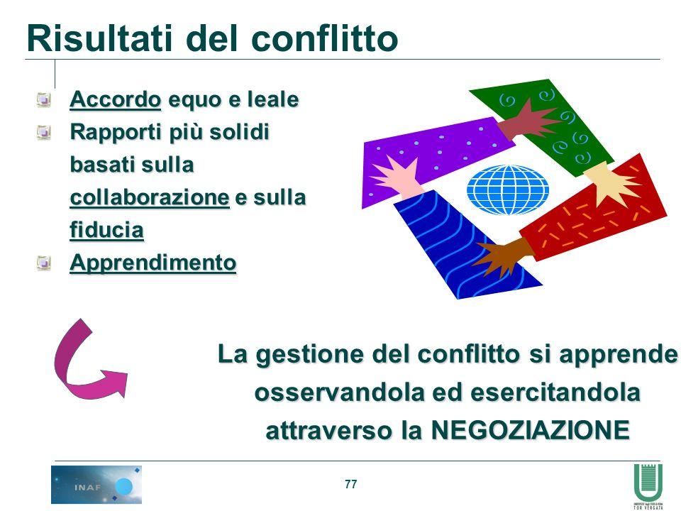 77 Accordo equo e leale Rapporti più solidi basati sulla collaborazione e sulla fiducia Apprendimento Risultati del conflitto La gestione del conflitt
