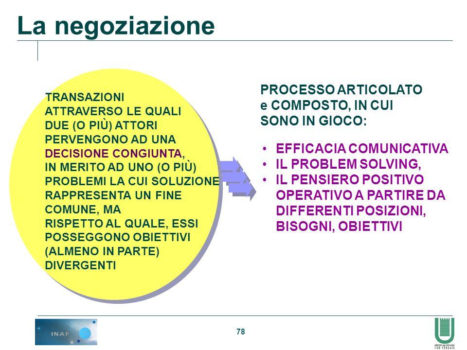 78 La negoziazione TRANSAZIONI ATTRAVERSO LE QUALI DUE (O PIÙ) ATTORI PERVENGONO AD UNA DECISIONE CONGIUNTA, IN MERITO AD UNO (O PIÙ) PROBLEMI LA CUI