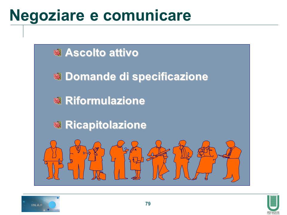 79 Ascolto attivo Domande di specificazione RiformulazioneRicapitolazione Negoziare e comunicare