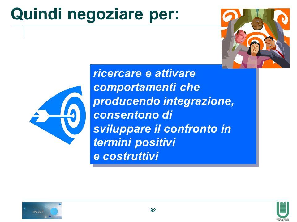 82 Quindi negoziare per: ricercare e attivare comportamenti che producendo integrazione, consentono di sviluppare il confronto in termini positivi e c