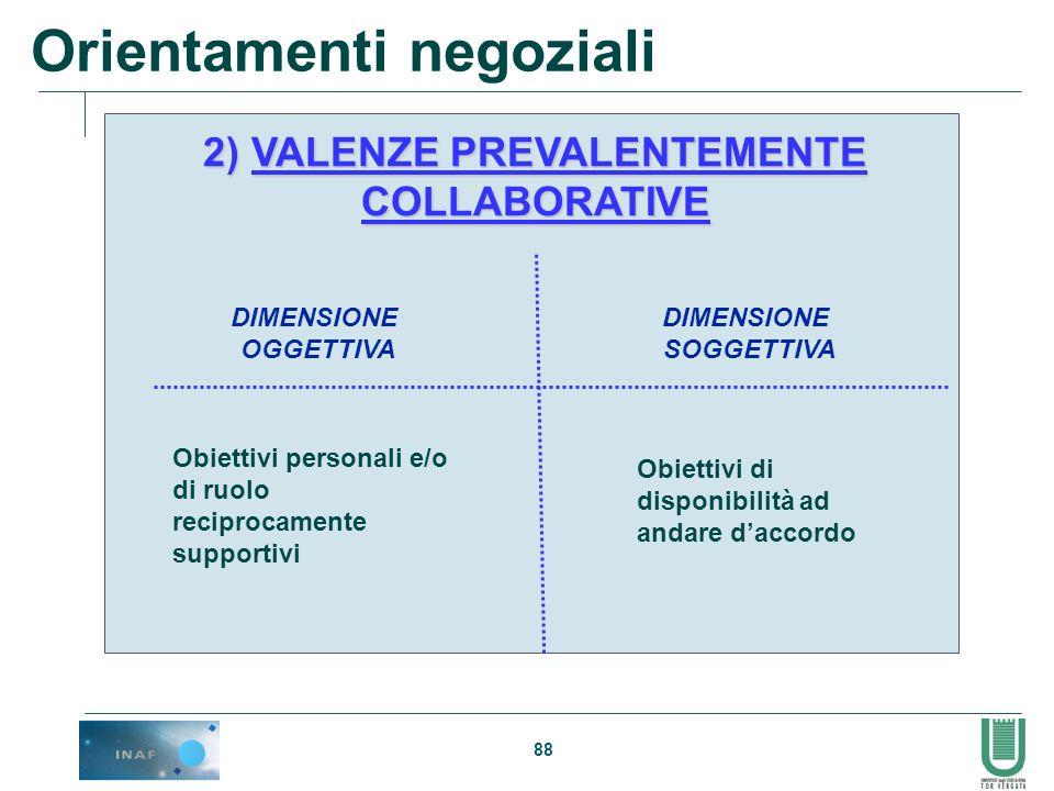 88 Orientamenti negoziali 2) VALENZE PREVALENTEMENTE COLLABORATIVE DIMENSIONE OGGETTIVA Obiettivi personali e/o di ruolo reciprocamente supportivi DIM