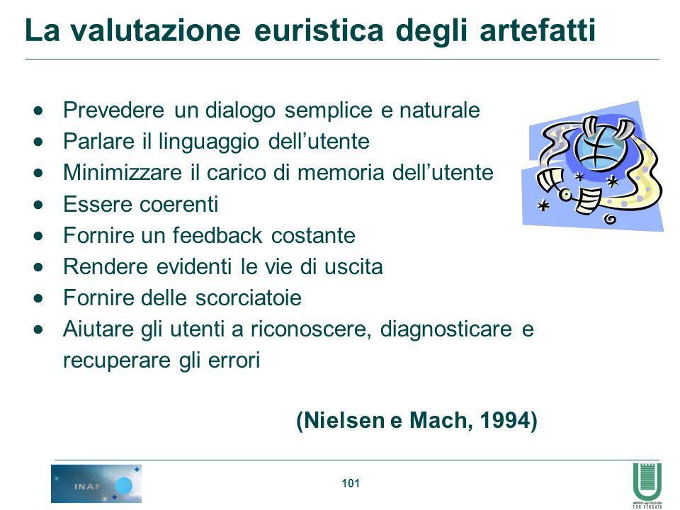 101 La valutazione euristica degli artefatti Prevedere un dialogo semplice e naturale Parlare il linguaggio dellutente Minimizzare il carico di memori