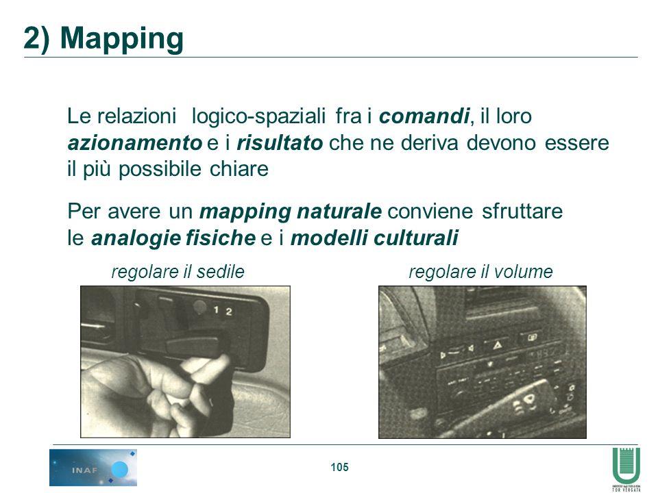 105 Le relazioni logico-spaziali fra i comandi, il loro azionamento e i risultato che ne deriva devono essere il più possibile chiare Per avere un map