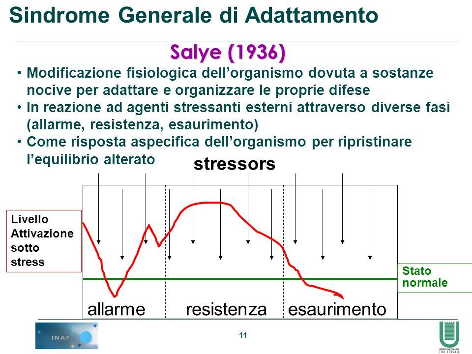 11 Sindrome Generale di Adattamento Salye (1936) Modificazione fisiologica dellorganismo dovuta a sostanze nocive per adattare e organizzare le propri