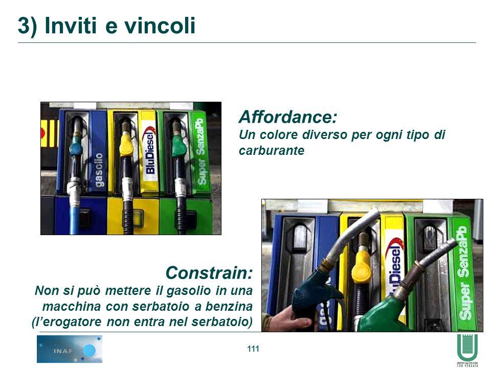 111 Affordance: Un colore diverso per ogni tipo di carburante Constrain: Non si può mettere il gasolio in una macchina con serbatoio a benzina (leroga