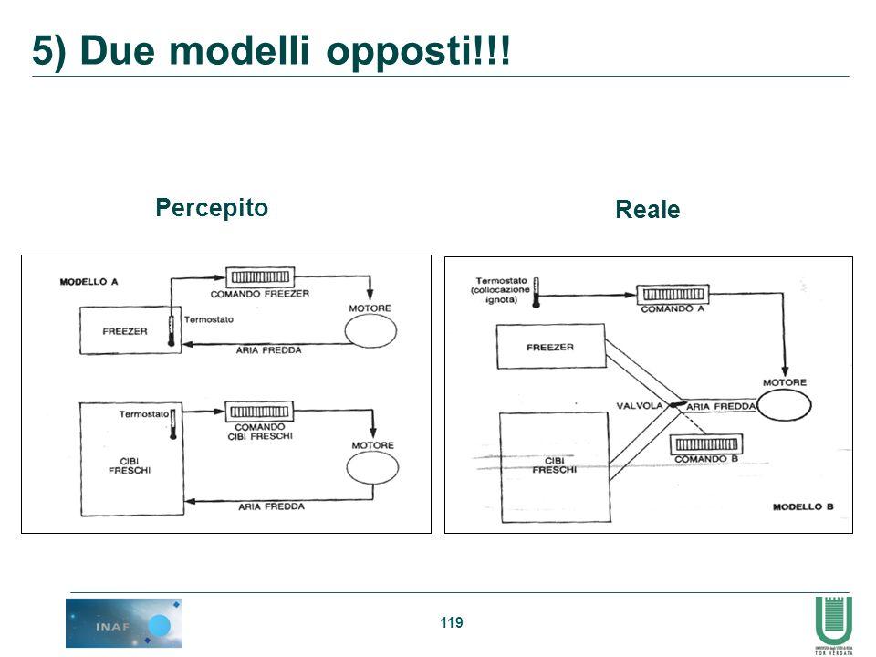 119 Percepito Reale 5) Due modelli opposti!!!