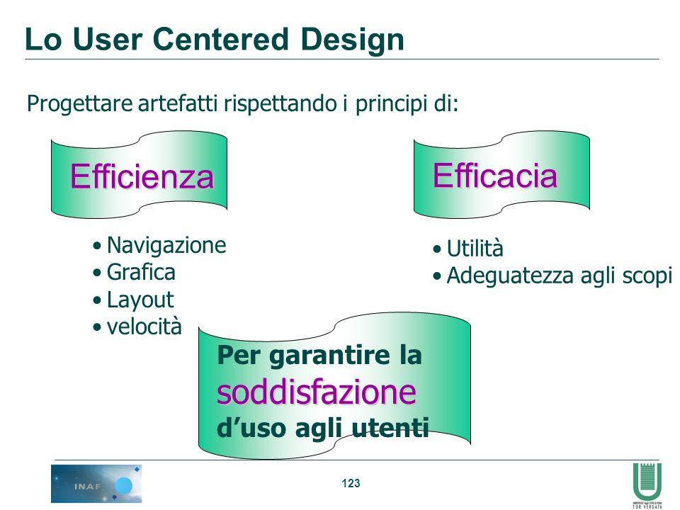 123 soddisfazione Per garantire la soddisfazione duso agli utenti Efficacia Navigazione Grafica Layout velocità Utilità Adeguatezza agli scopi Progett