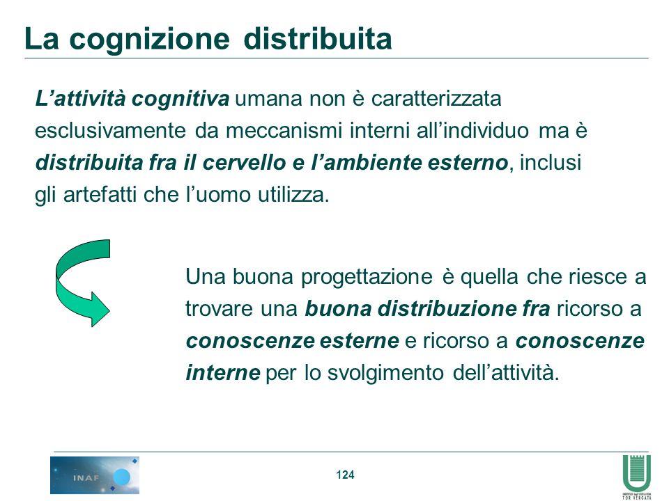 124 La cognizione distribuita Lattività cognitiva umana non è caratterizzata esclusivamente da meccanismi interni allindividuo ma è distribuita fra il