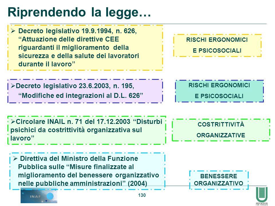 130 Direttiva del Ministro della Funzione Pubblica sulle Misure finalizzate al miglioramento del benessere organizzativo nelle pubbliche amministrazio