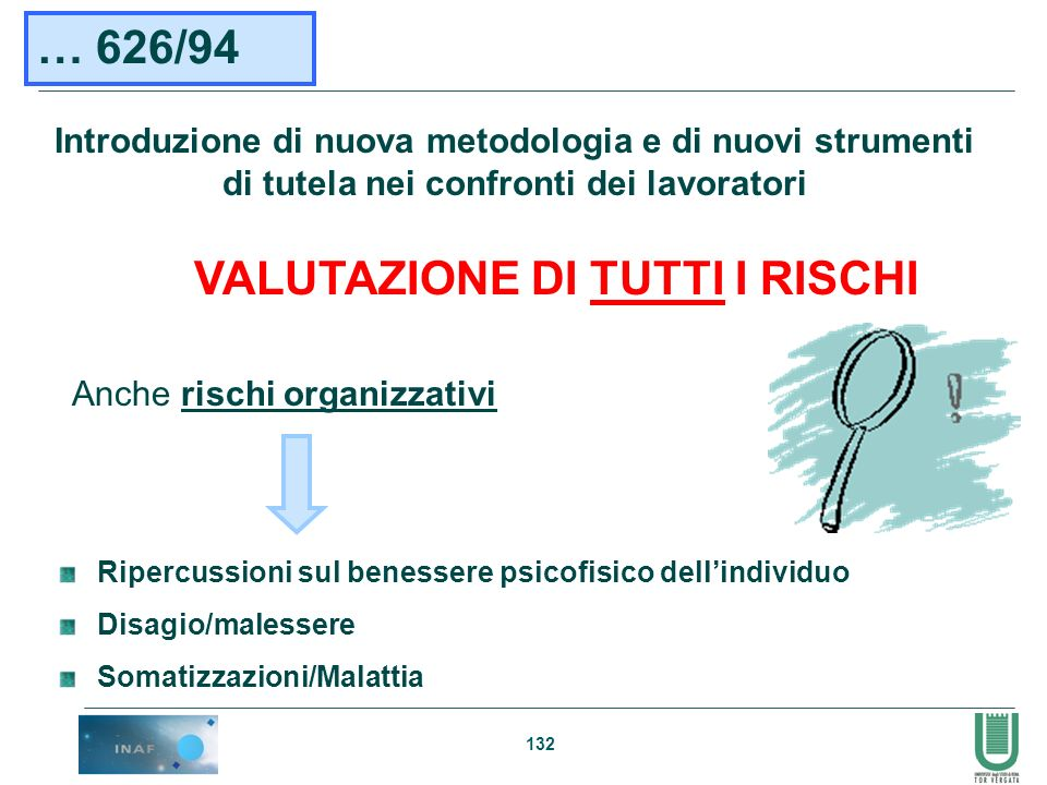 132 … 626/94 Anche rischi organizzativi Introduzione di nuova metodologia e di nuovi strumenti di tutela nei confronti dei lavoratori VALUTAZIONE DI T