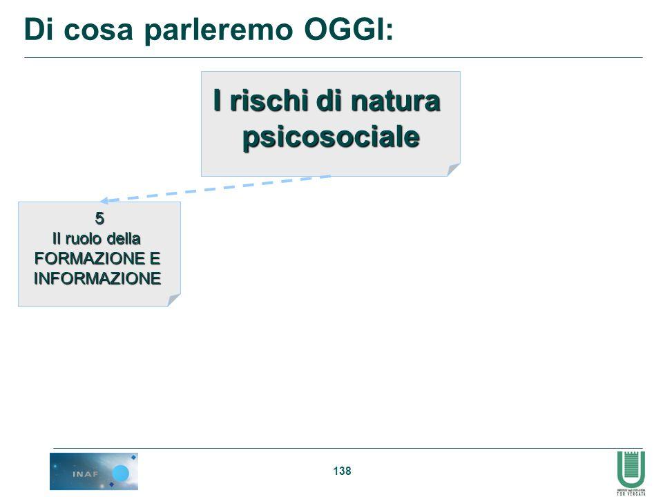 138 Di cosa parleremo OGGI: I rischi di natura psicosociale 5 Il ruolo della FORMAZIONE E INFORMAZIONE