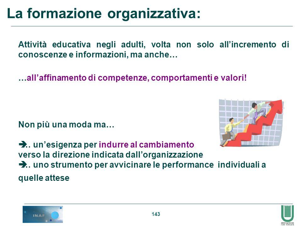143 La formazione organizzativa: Attività educativa negli adulti, volta non solo allincremento di conoscenze e informazioni, ma anche… …allaffinamento