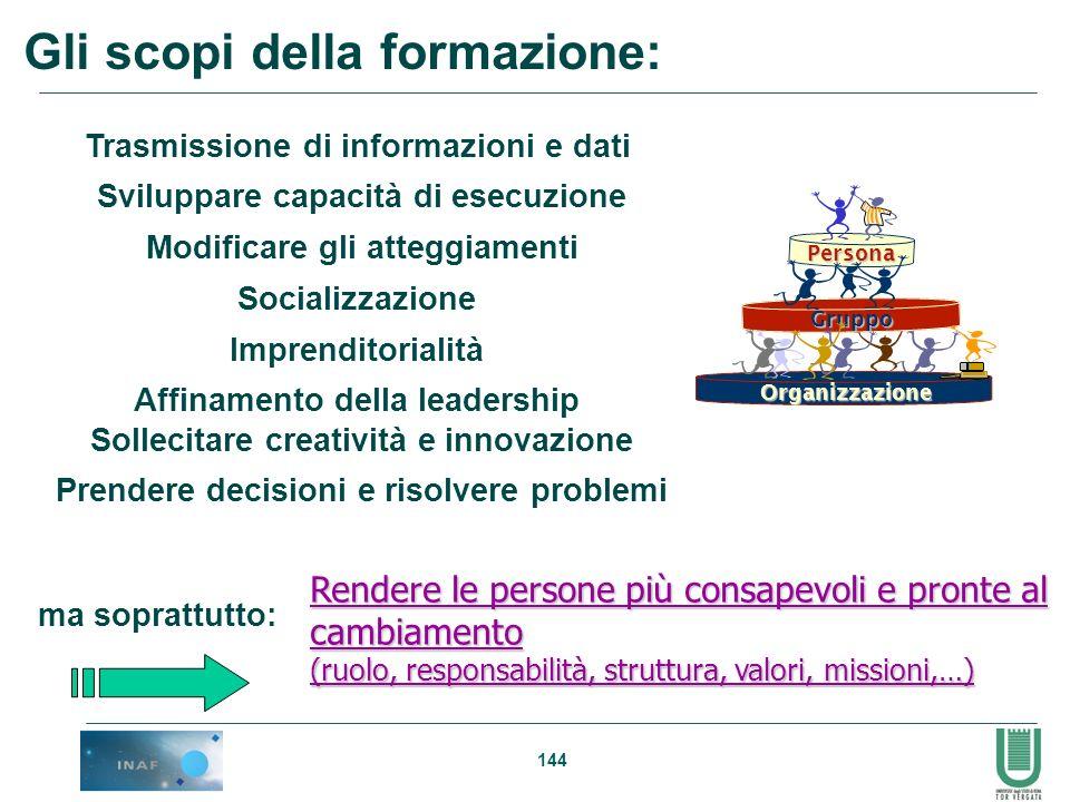 144 Gli scopi della formazione: ma soprattutto: Trasmissione di informazioni e dati Sviluppare capacità di esecuzione Modificare gli atteggiamenti Soc