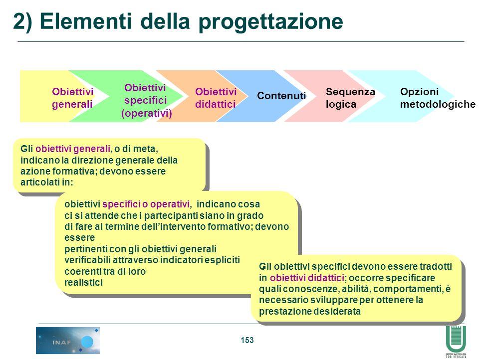 153 Gli obiettivi generali, o di meta, indicano la direzione generale della azione formativa; devono essere articolati in: 2) Elementi della progettaz