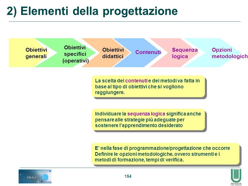 154 Obiettivi generali Obiettivi specifici (operativi) Obiettivi didattici Contenuti Sequenza logica Opzioni metodologiche La scelta dei contenuti e d