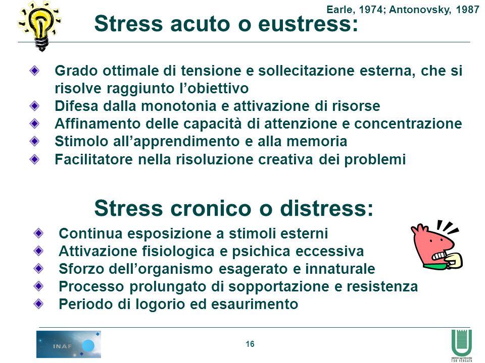 16 Stress acuto o eustress: Grado ottimale di tensione e sollecitazione esterna, che si risolve raggiunto lobiettivo Difesa dalla monotonia e attivazi