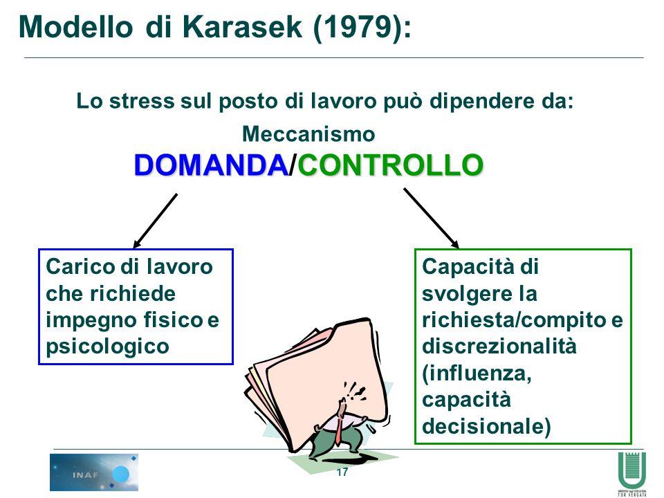 17 Modello di Karasek (1979): Meccanismo DOMANDACONTROLLO DOMANDA/CONTROLLO Carico di lavoro che richiede impegno fisico e psicologico Capacità di svo