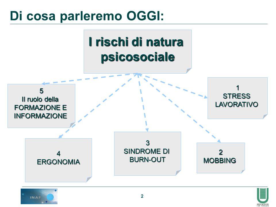 2 Di cosa parleremo OGGI: 2 MOBBING 1 STRESS LAVORATIVO 3 SINDROME DI BURN-OUT I rischi di natura psicosociale 4 ERGONOMIA 5 Il ruolo della FORMAZIONE