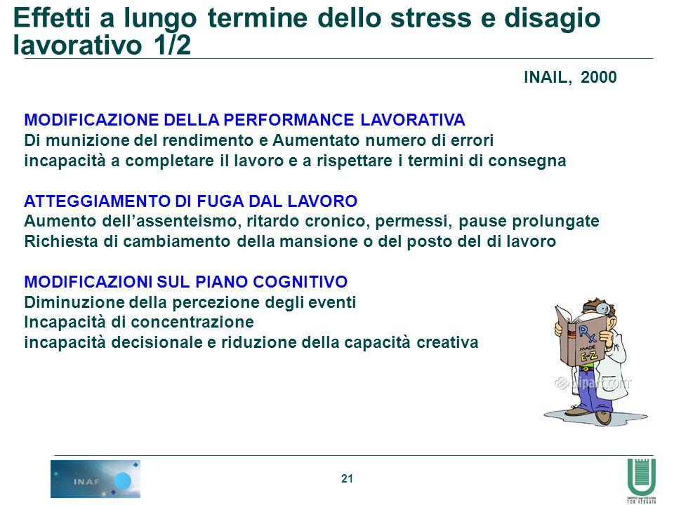 21 Effetti a lungo termine dello stress e disagio lavorativo 1/2 INAIL, 2000 MODIFICAZIONE DELLA PERFORMANCE LAVORATIVA Di munizione del rendimento e