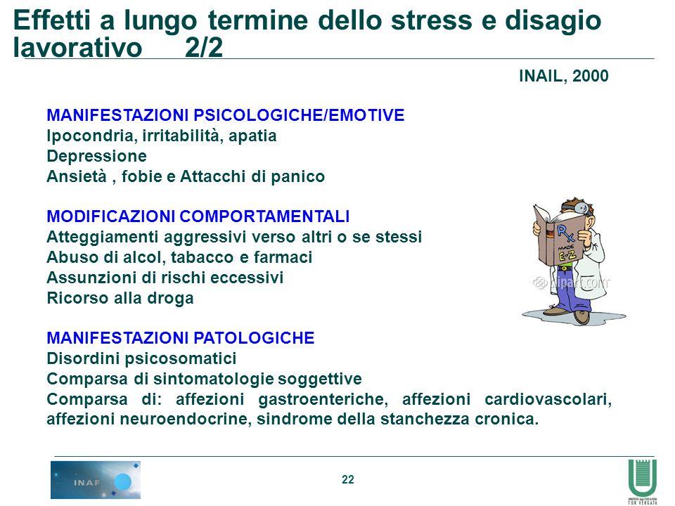 22 Effetti a lungo termine dello stress e disagio lavorativo 2/2 INAIL, 2000 MANIFESTAZIONI PSICOLOGICHE/EMOTIVE Ipocondria, irritabilità, apatia Depr