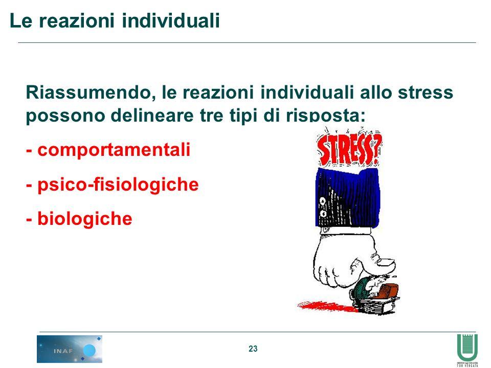 23 Le reazioni individuali Riassumendo, le reazioni individuali allo stress possono delineare tre tipi di risposta: - comportamentali - psico-fisiolog